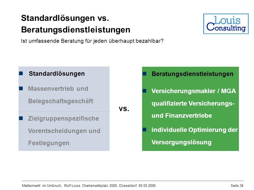 Standardlösungen vs. Beratungsdienstleistungen