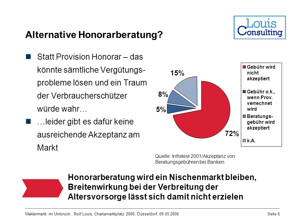 Alternative Honorarberatung