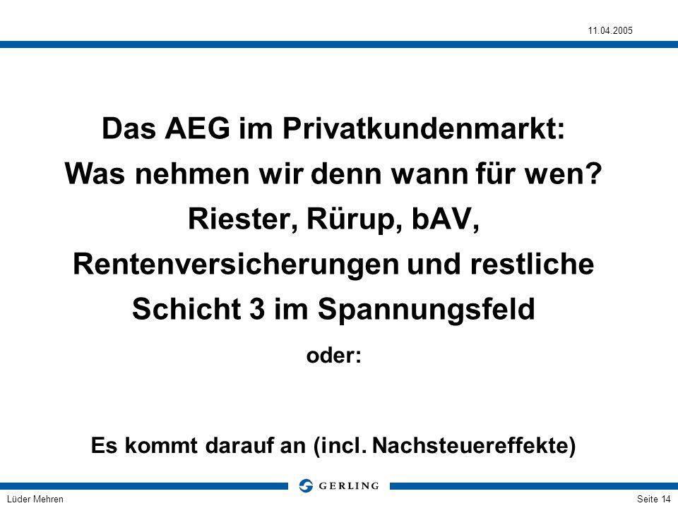 Das AEG im Privatkundenmarkt: Was nehmen wir denn wann für wen