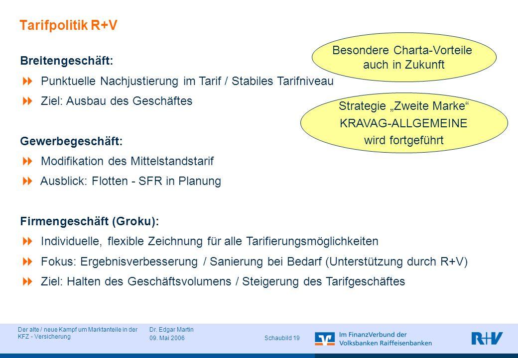 Tarifpolitik R+V Besondere Charta-Vorteile auch in Zukunft