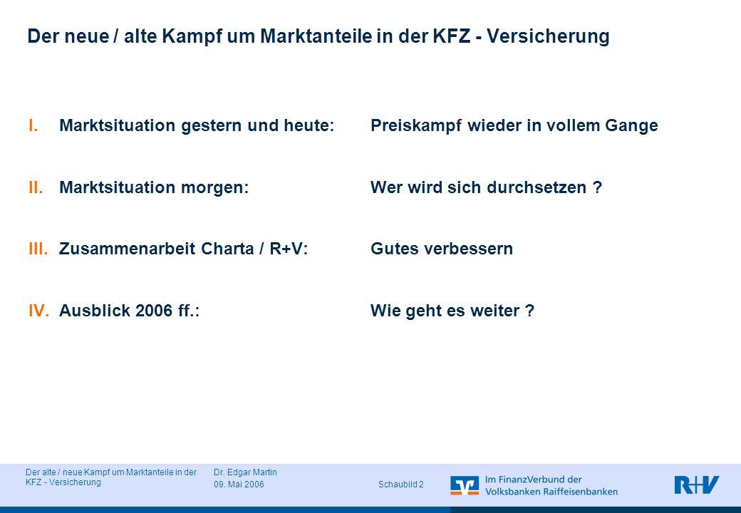 Der neue / alte Kampf um Marktanteile in der KFZ - Versicherung