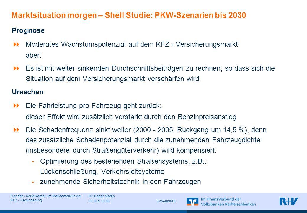 Marktsituation morgen – Shell Studie: PKW-Szenarien bis 2030