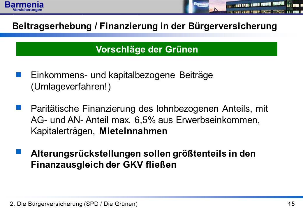 Beitragserhebung / Finanzierung in der Bürgerversicherung