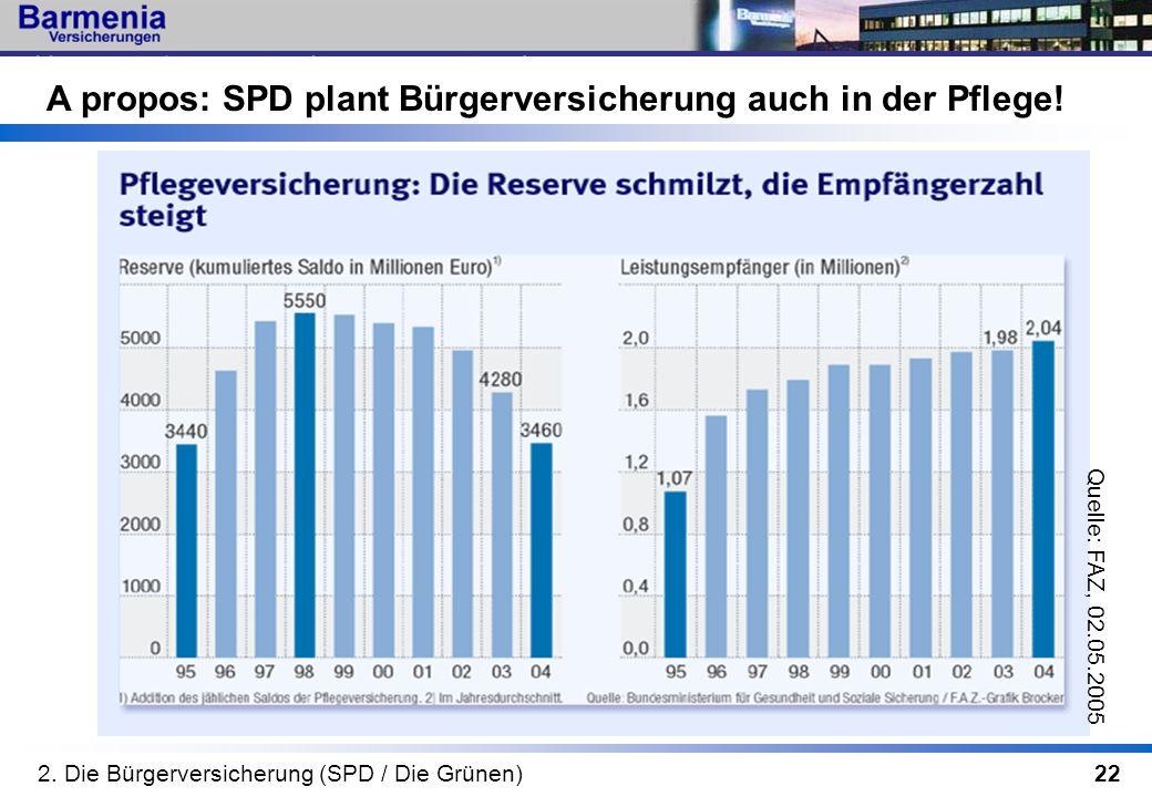 A propos: SPD plant Bürgerversicherung auch in der Pflege!