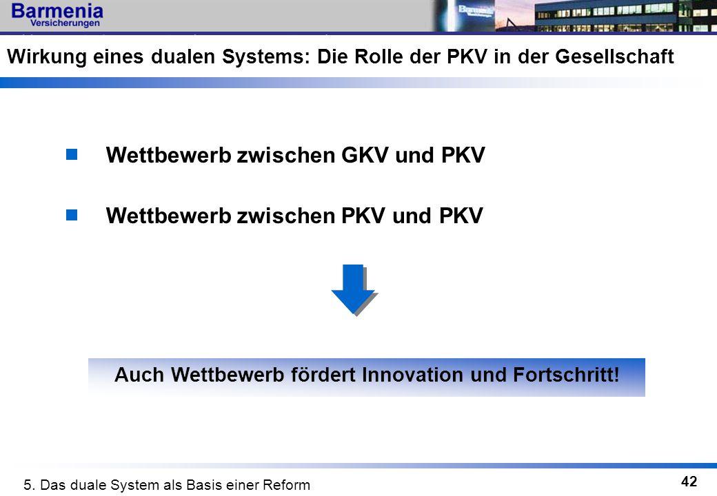 Auch Wettbewerb fördert Innovation und Fortschritt!