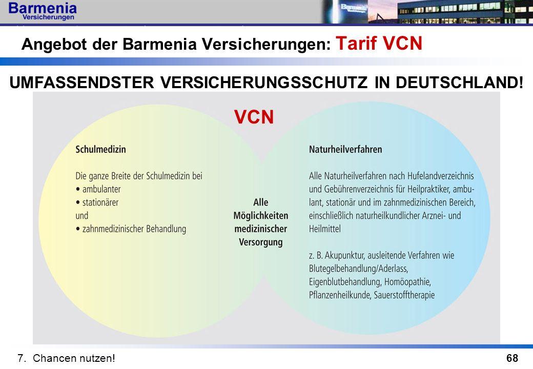 Angebot der Barmenia Versicherungen: Tarif VCN