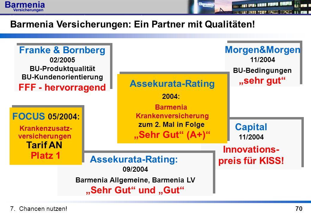 BU-Kundenorientierung