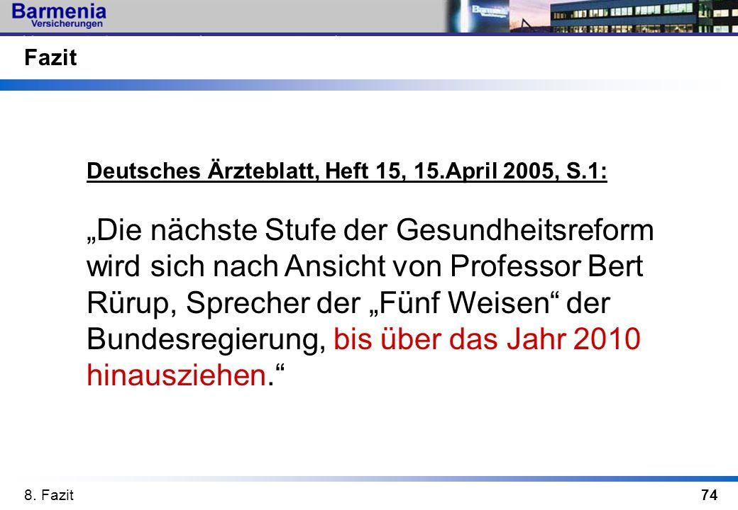 Fazit Deutsches Ärzteblatt, Heft 15, 15.April 2005, S.1: