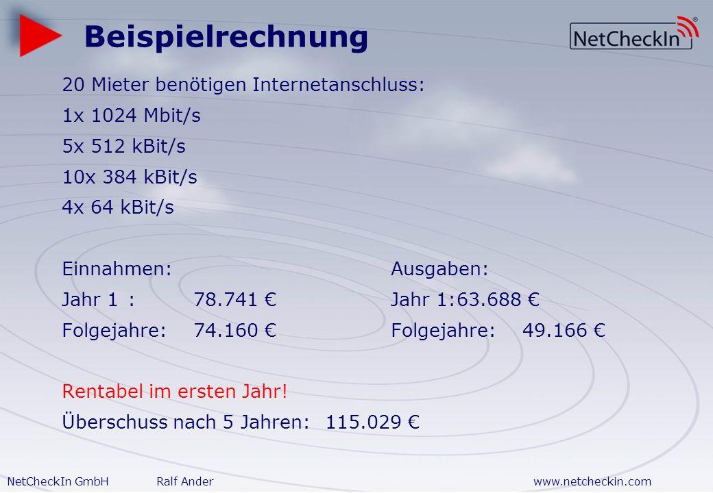 Beispielrechnung 20 Mieter benötigen Internetanschluss: 1x 1024 Mbit/s
