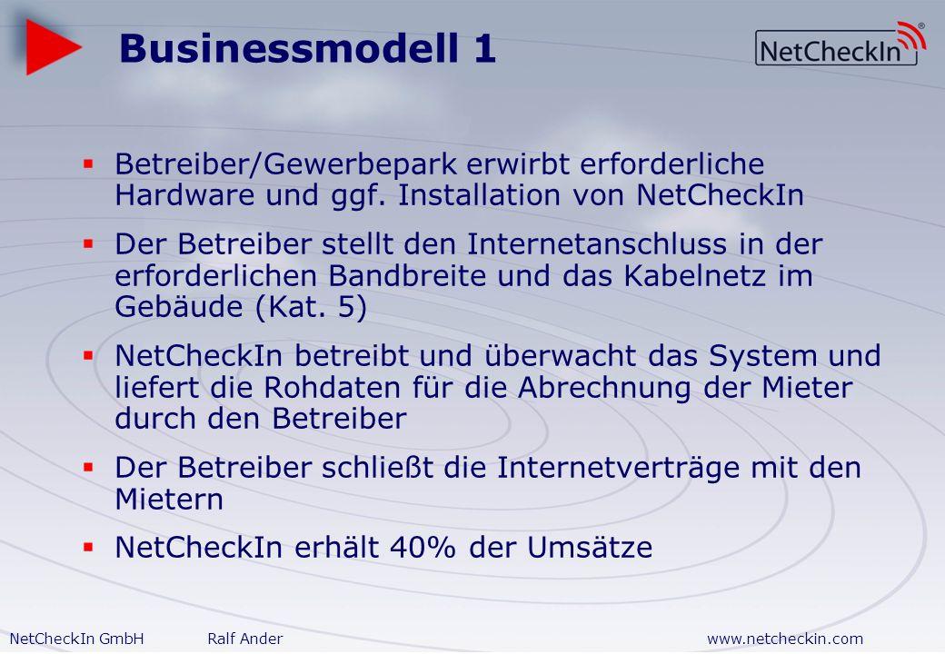 Businessmodell 1 Betreiber/Gewerbepark erwirbt erforderliche Hardware und ggf. Installation von NetCheckIn.