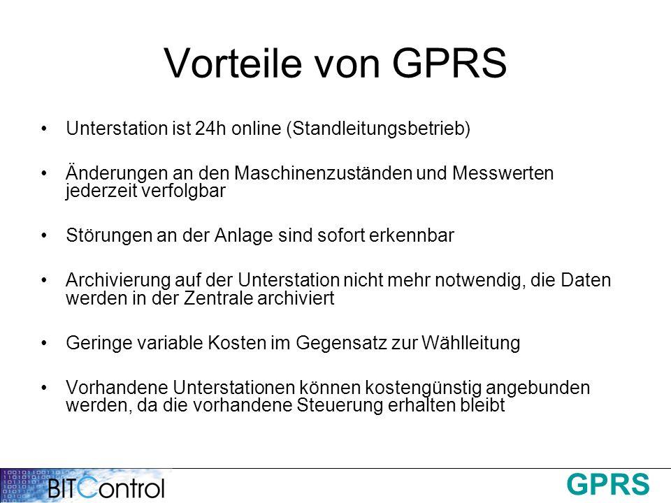 Vorteile von GPRS Unterstation ist 24h online (Standleitungsbetrieb)