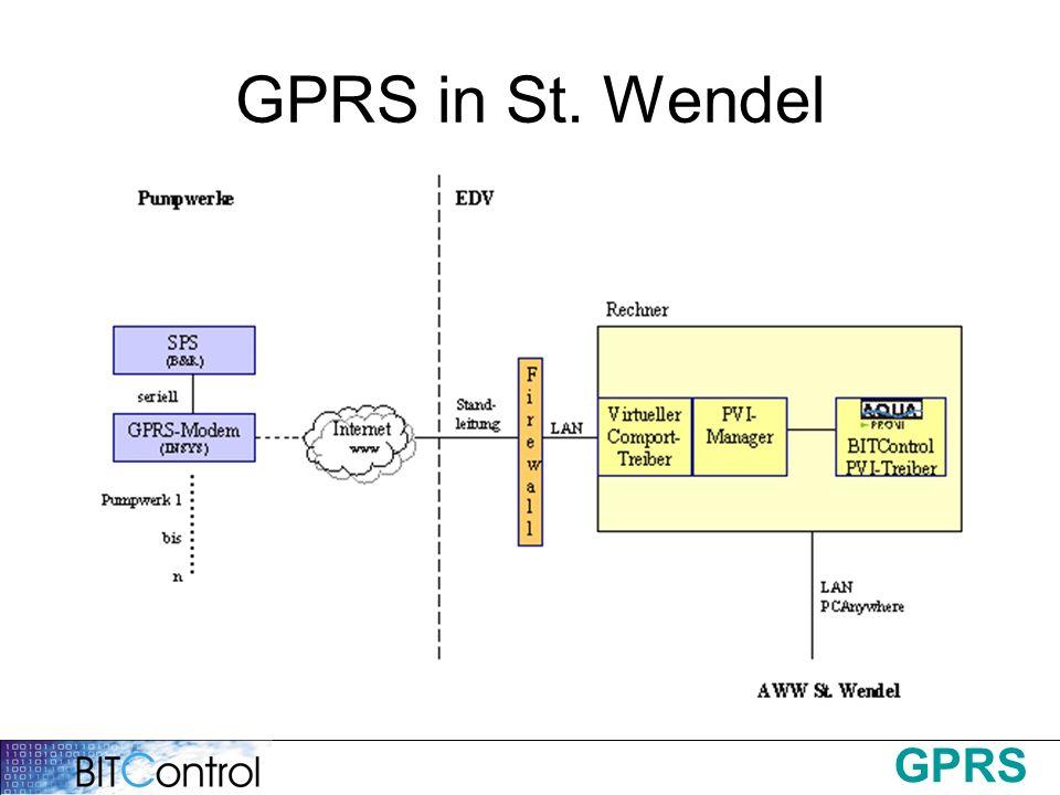 GPRS in St. Wendel