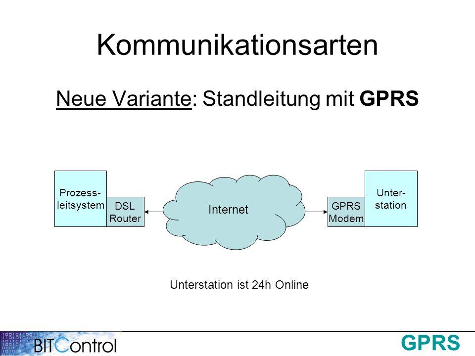 Kommunikationsarten Neue Variante: Standleitung mit GPRS Internet