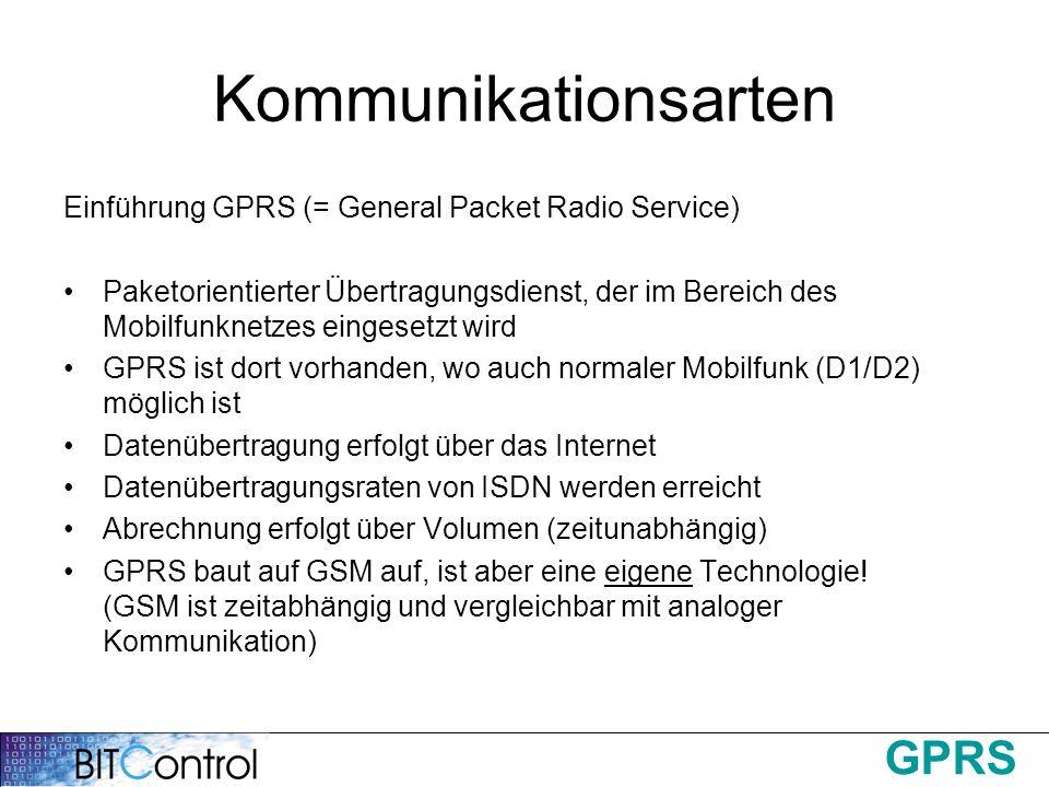 Kommunikationsarten Einführung GPRS (= General Packet Radio Service)