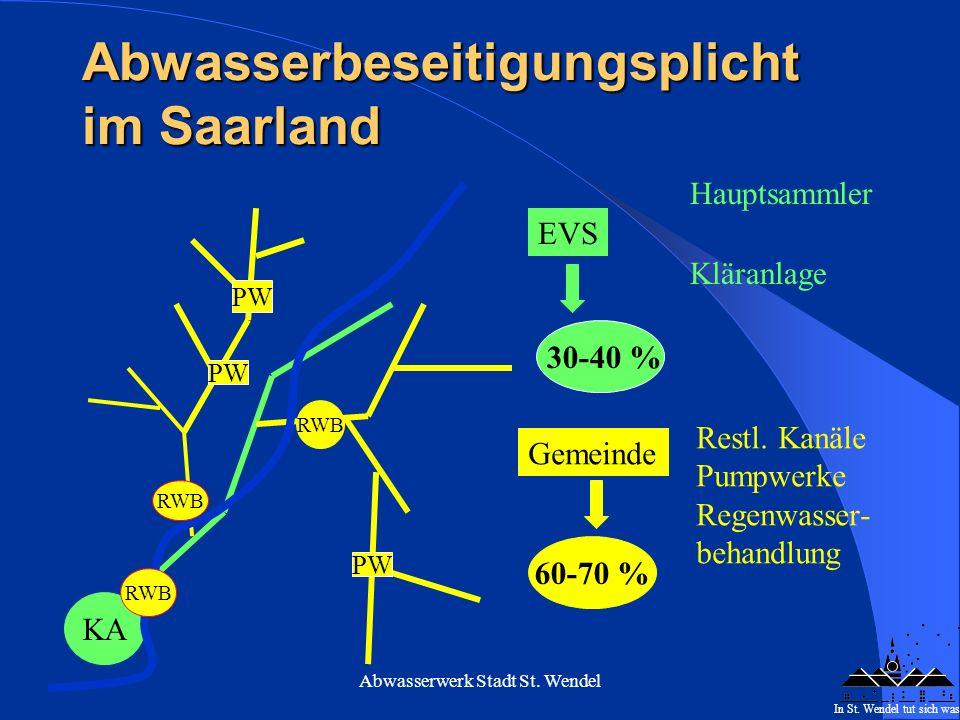 Abwasserbeseitigungsplicht im Saarland