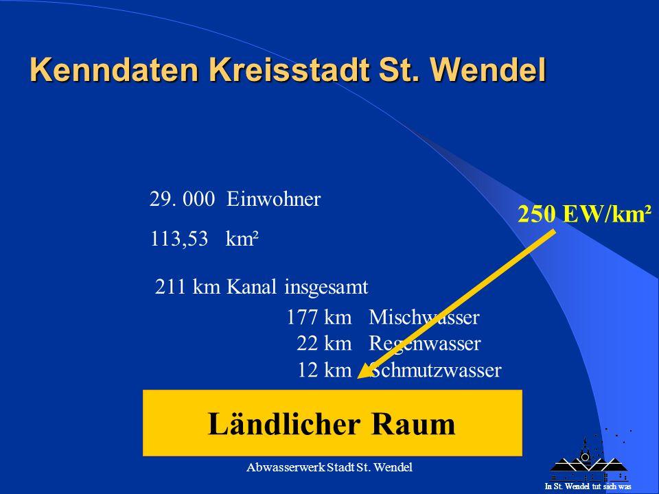 Kenndaten Kreisstadt St. Wendel