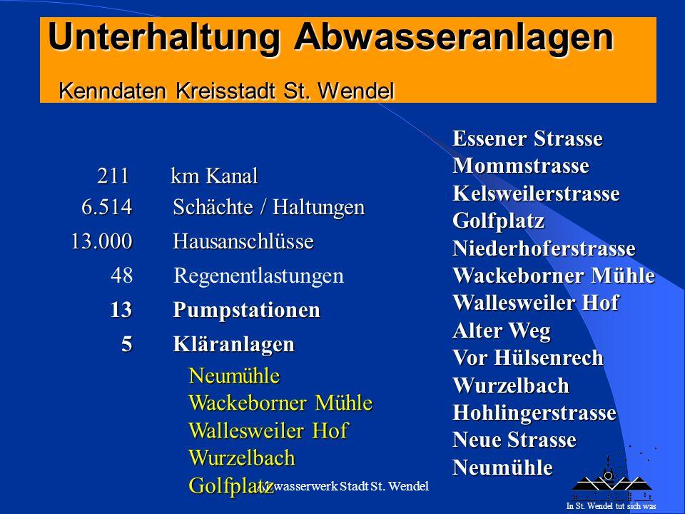 Unterhaltung Abwasseranlagen Kenndaten Kreisstadt St. Wendel