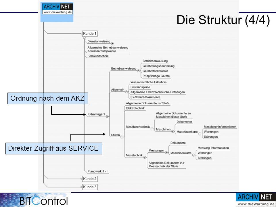 Die Struktur (4/4) Ordnung nach dem AKZ Direkter Zugriff aus SERVICE