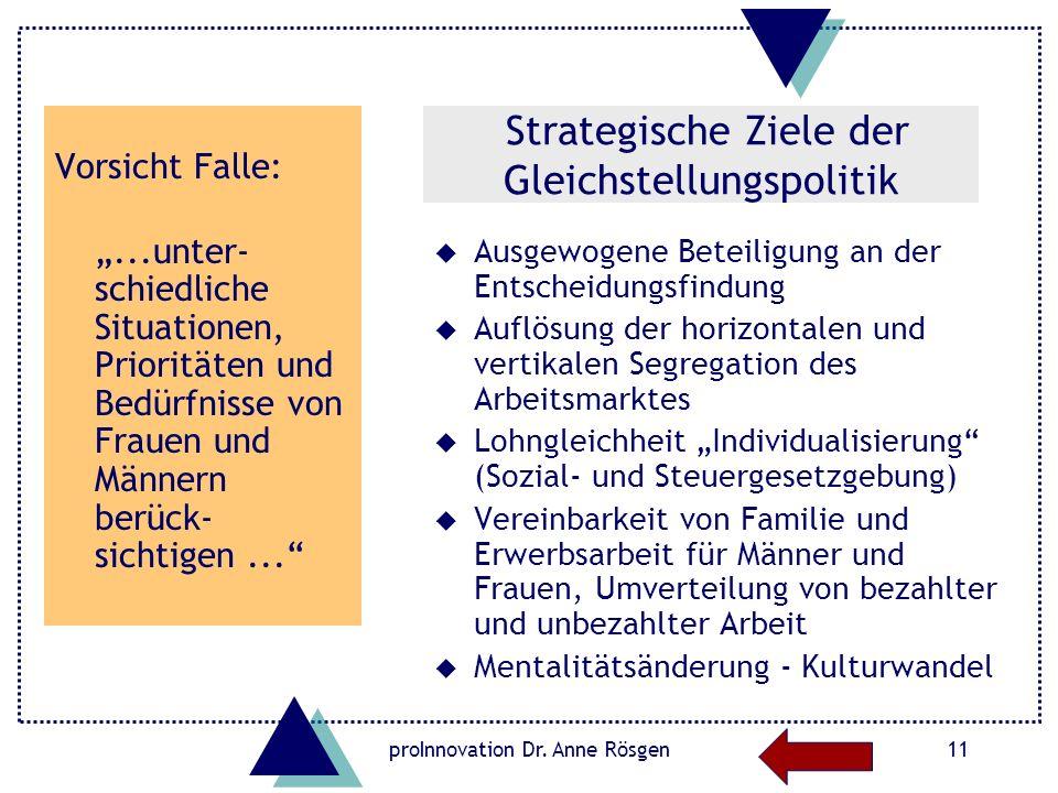 Strategische Ziele der Gleichstellungspolitik