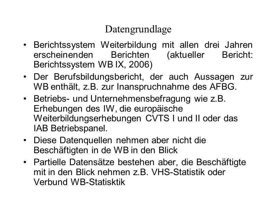 Datengrundlage Berichtssystem Weiterbildung mit allen drei Jahren erscheinenden Berichten (aktueller Bericht: Berichtssystem WB IX, 2006)