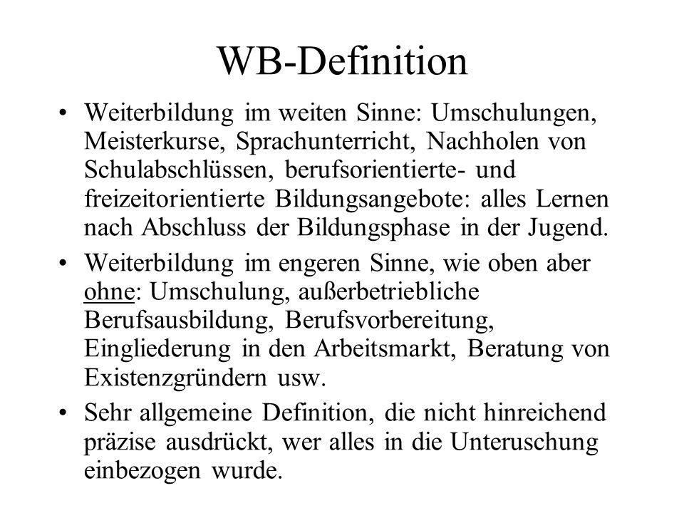 WB-Definition