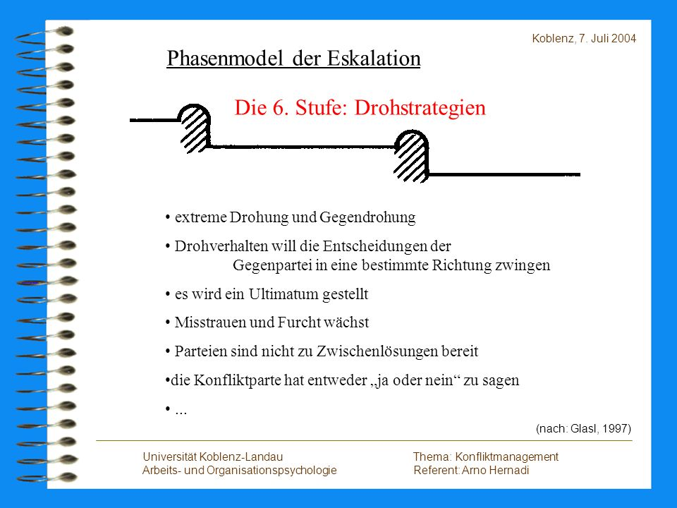 Phasenmodel der Eskalation Die 6. Stufe: Drohstrategien