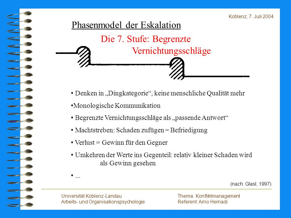 Phasenmodel der Eskalation Die 7. Stufe: Begrenzte Vernichtungsschläge