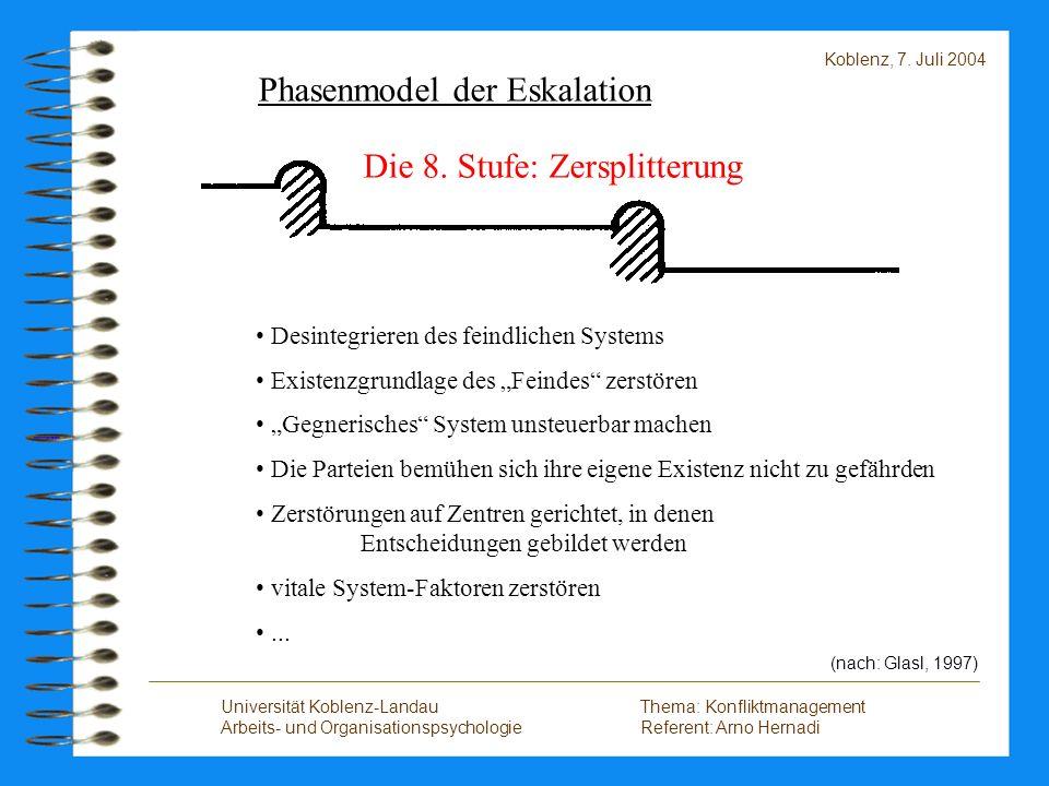 Phasenmodel der Eskalation Die 8. Stufe: Zersplitterung