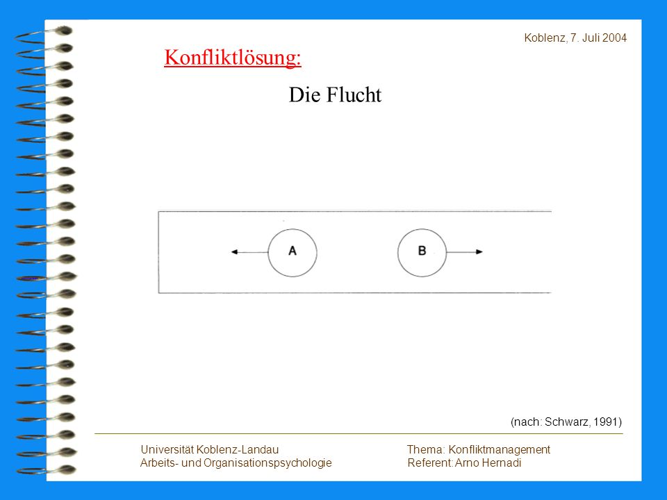 Konfliktlösung: Die Flucht Koblenz, 7. Juli 2004 (nach: Schwarz, 1991)