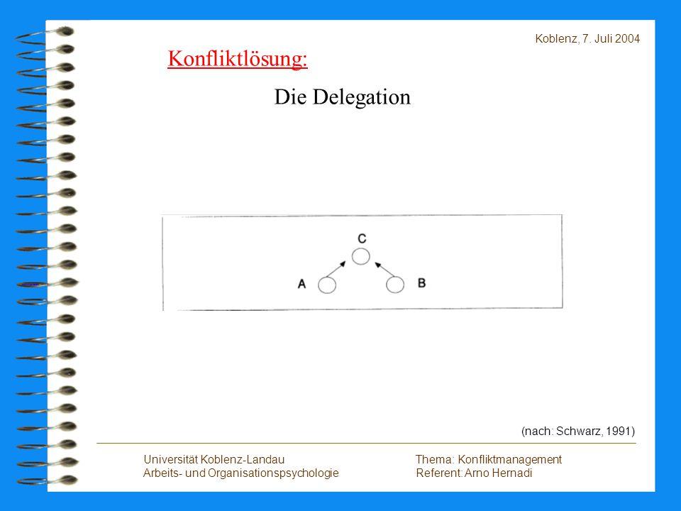 Konfliktlösung: Die Delegation Koblenz, 7. Juli 2004