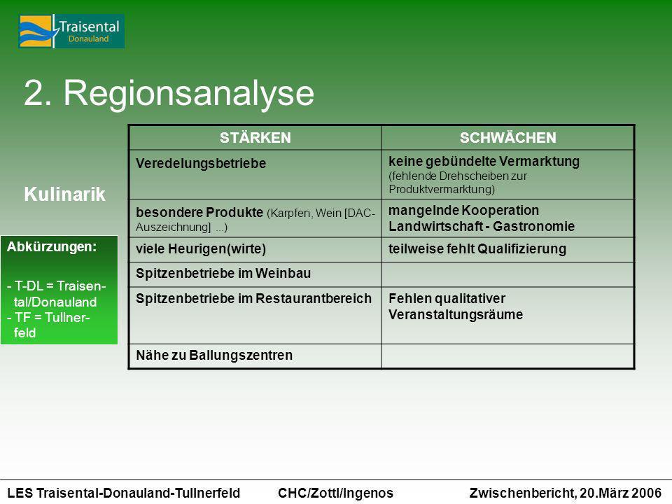 2. Regionsanalyse Kulinarik STÄRKEN SCHWÄCHEN Veredelungsbetriebe