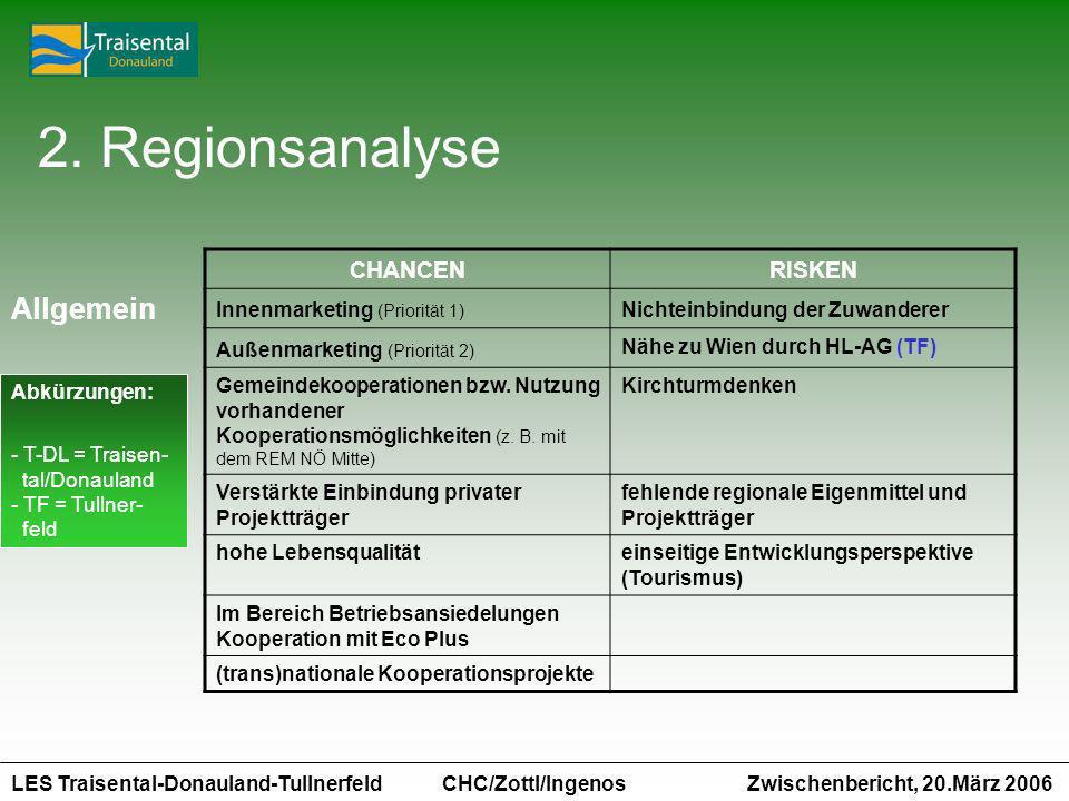 2. Regionsanalyse Allgemein CHANCEN RISKEN