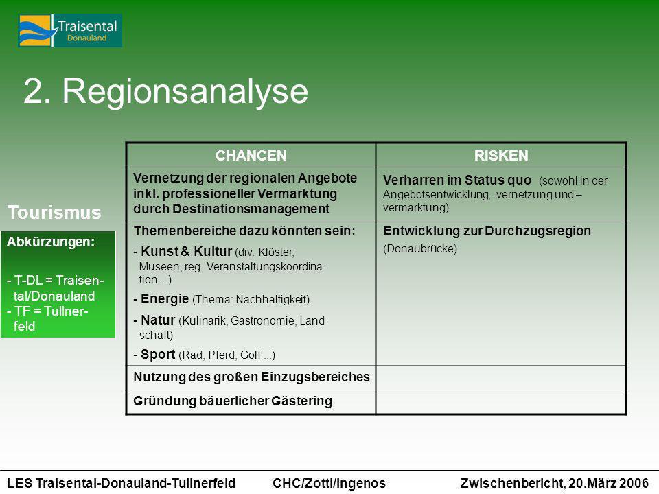 2. Regionsanalyse Tourismus CHANCEN RISKEN