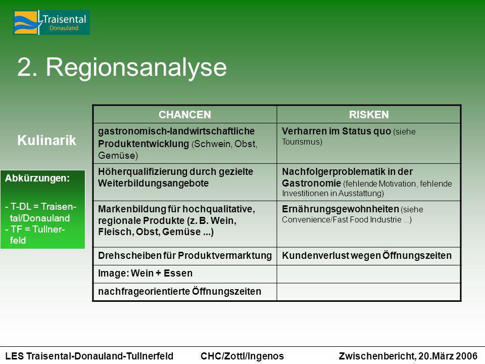 2. Regionsanalyse Kulinarik CHANCEN RISKEN