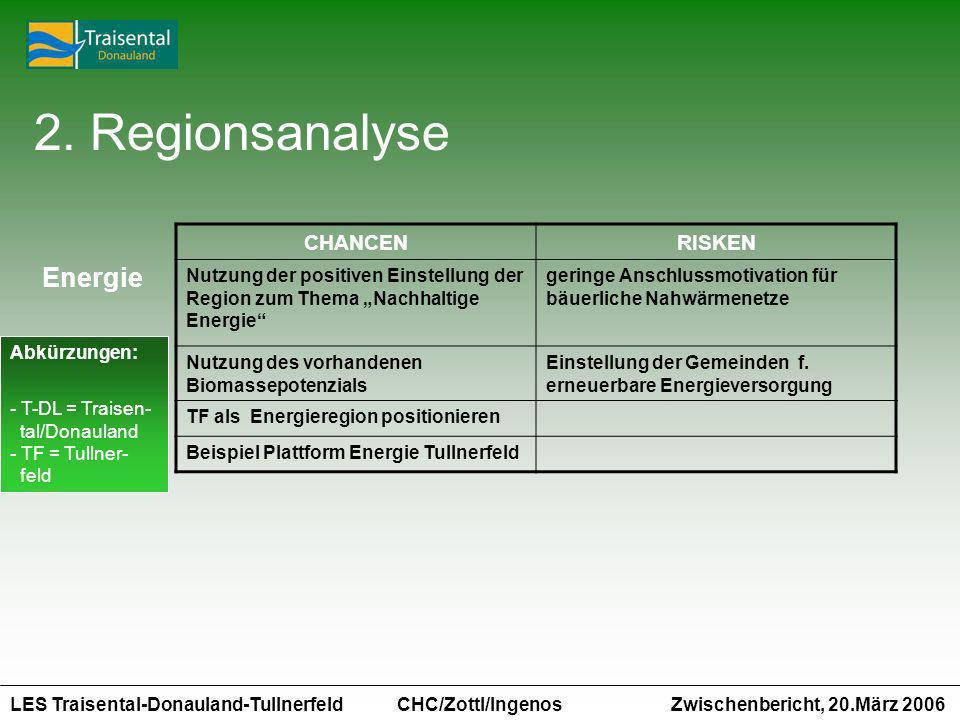 2. Regionsanalyse Energie CHANCEN RISKEN