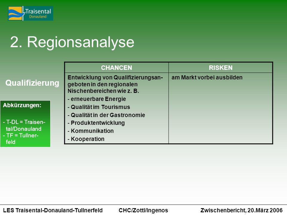 2. Regionsanalyse Qualifizierung CHANCEN RISKEN