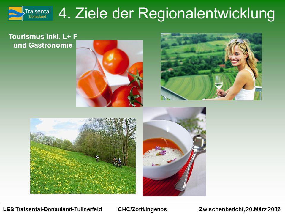 Tourismus inkl. L+ F und Gastronomie