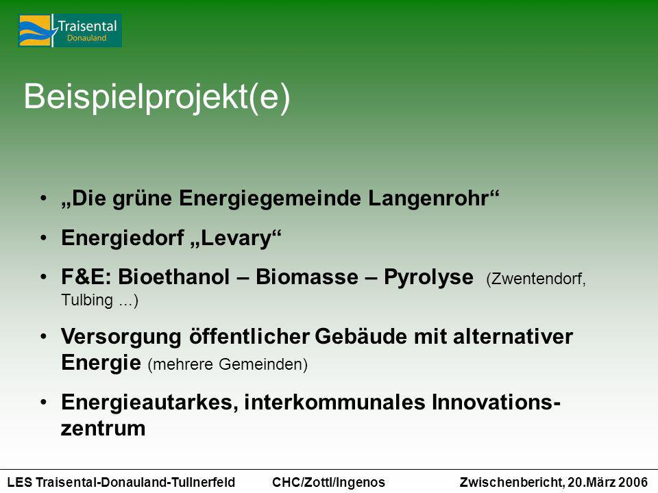 """Beispielprojekt(e) """"Die grüne Energiegemeinde Langenrohr"""