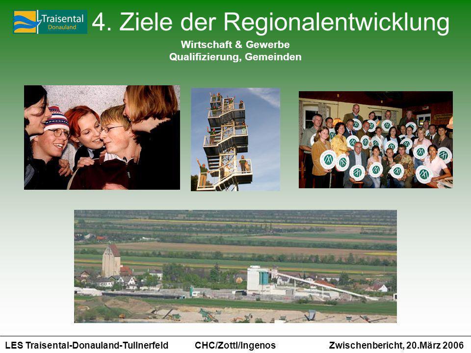 Wirtschaft & Gewerbe Qualifizierung, Gemeinden