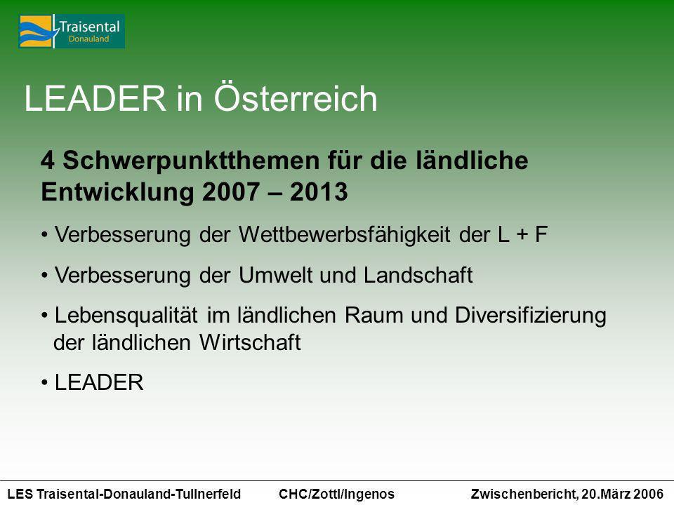 LEADER in Österreich 4 Schwerpunktthemen für die ländliche Entwicklung 2007 – 2013. Verbesserung der Wettbewerbsfähigkeit der L + F.