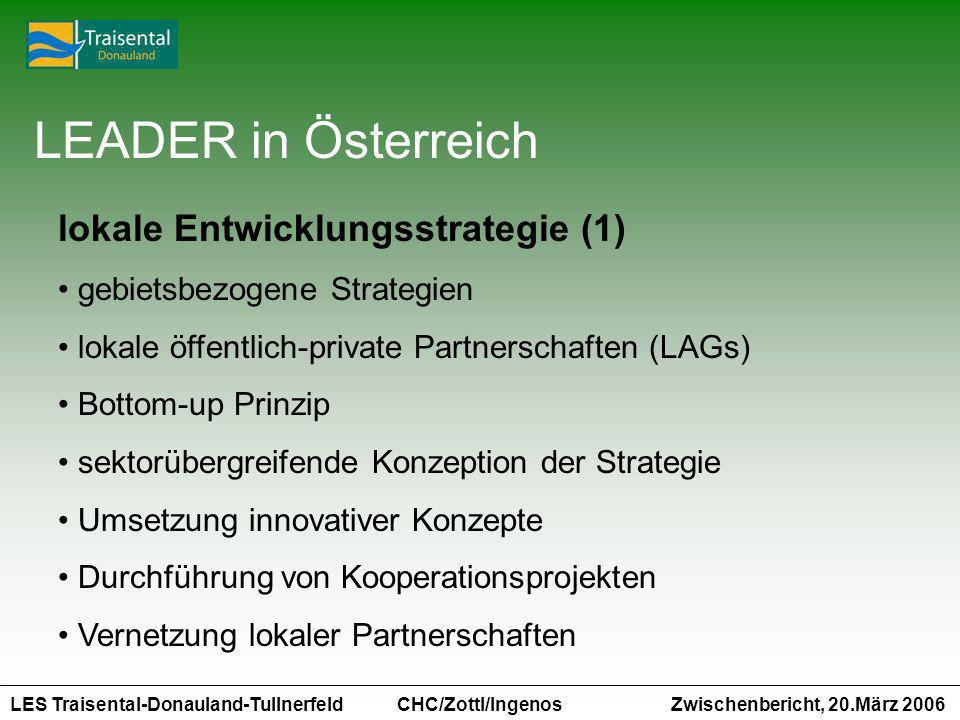 LEADER in Österreich lokale Entwicklungsstrategie (1)