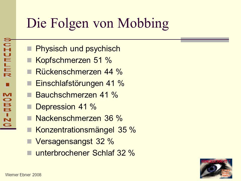 Die Folgen von Mobbing Physisch und psychisch Kopfschmerzen 51 %