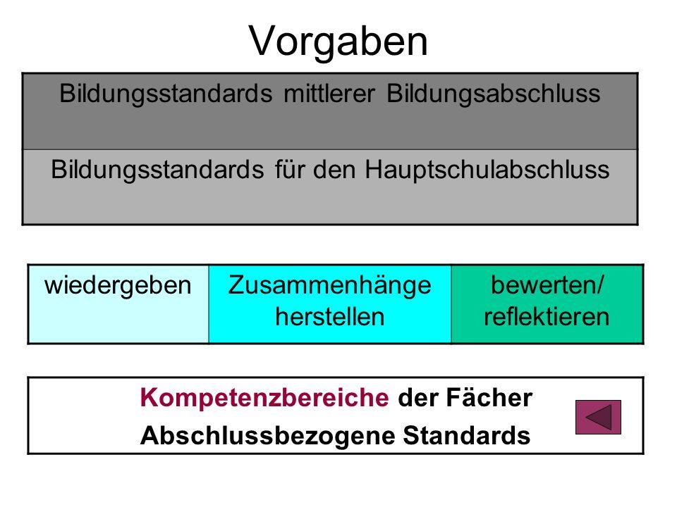 Kompetenzbereiche der Fächer Abschlussbezogene Standards