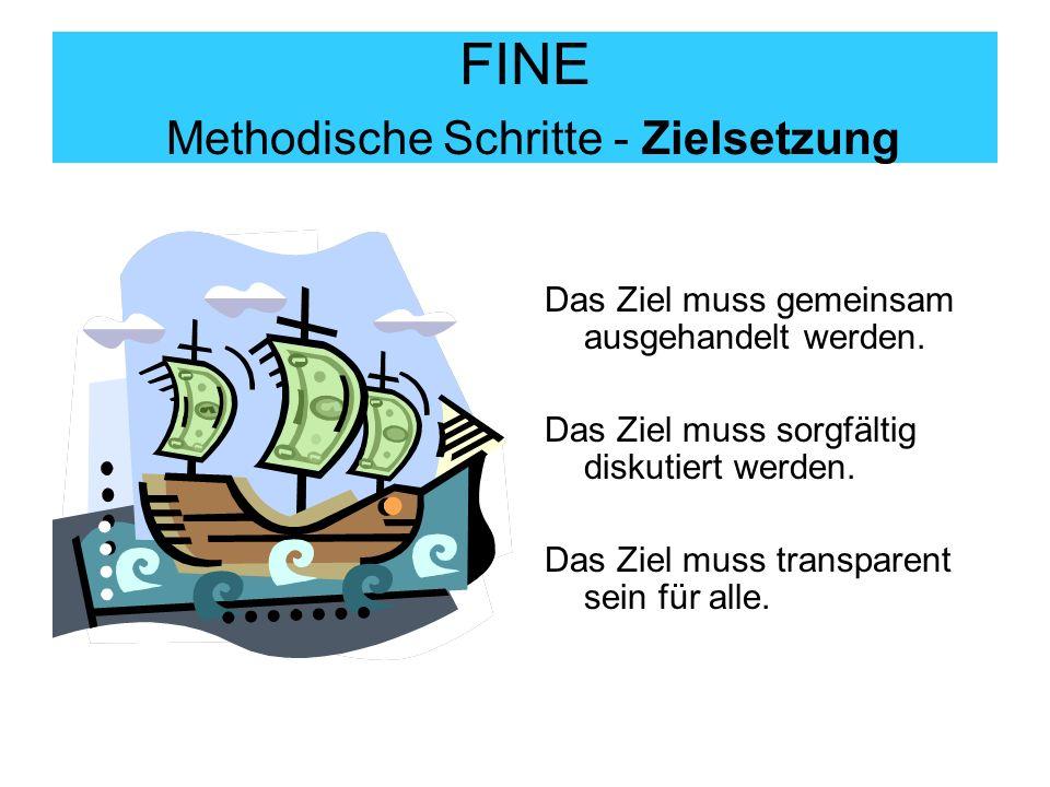 FINE Methodische Schritte - Zielsetzung