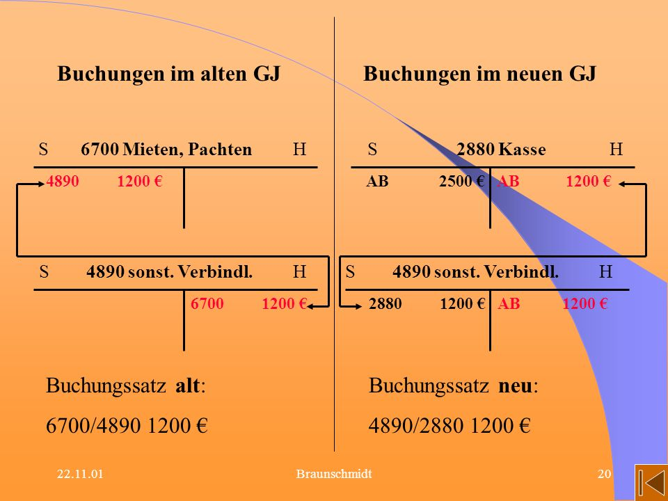 Buchungen im alten GJ Buchungen im neuen GJ Buchungssatz alt: