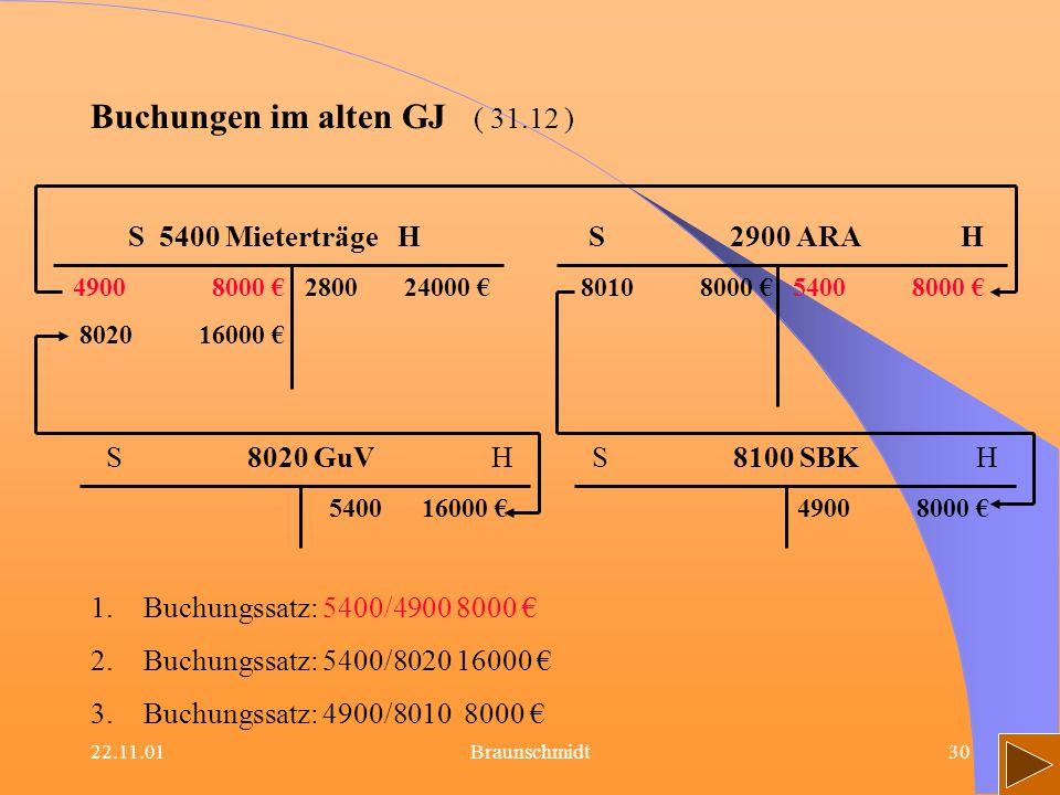 Buchungen im alten GJ ( 31.12 )