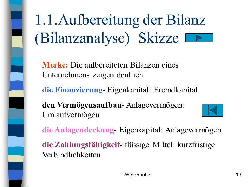 1.1.Aufbereitung der Bilanz (Bilanzanalyse) Skizze
