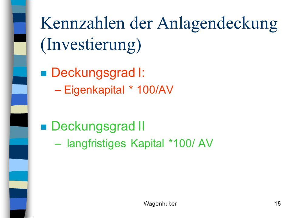 Kennzahlen der Anlagendeckung (Investierung)