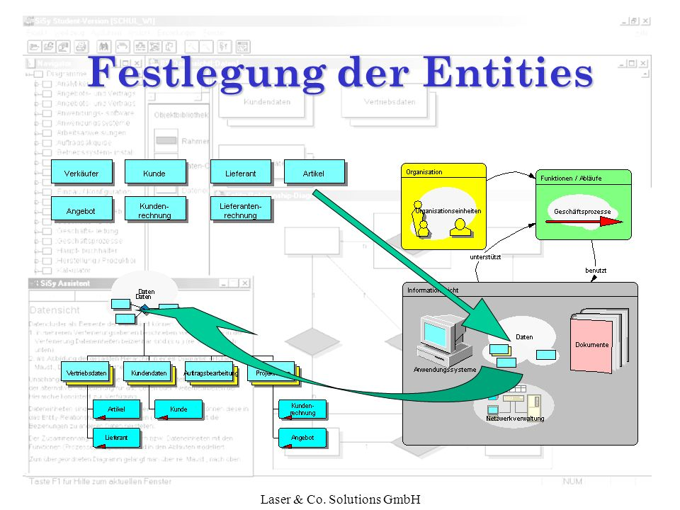 Festlegung der Entities