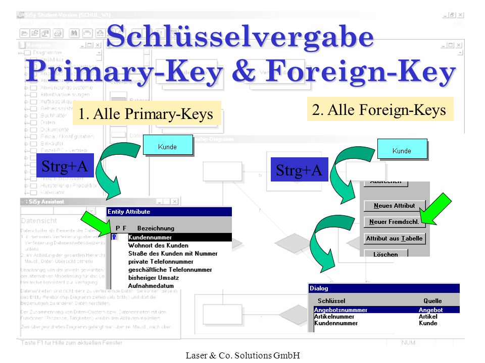 Schlüsselvergabe Primary-Key & Foreign-Key
